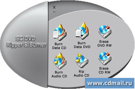 Скриншот SC DVD Ripper and Burner